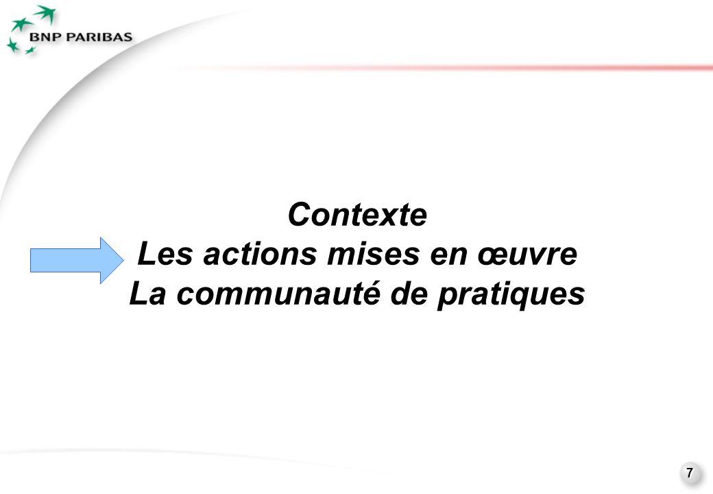 7 7 Contexte Les actions mises en œuvre La communauté de pratiques