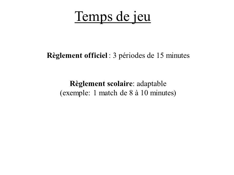 Temps de jeu Règlement officiel : 3 périodes de 15 minutes Règlement scolaire: adaptable (exemple: 1 match de 8 à 10 minutes)
