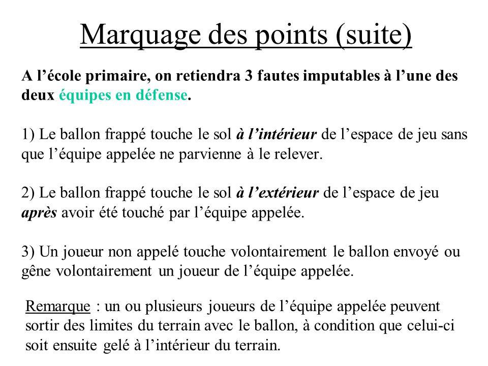Marquage des points (suite) A lécole primaire, on retiendra 3 fautes imputables à lune des deux équipes en défense. 1) Le ballon frappé touche le sol