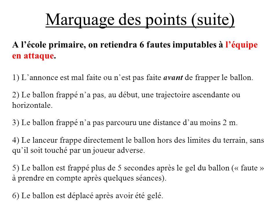Marquage des points (suite) A lécole primaire, on retiendra 6 fautes imputables à léquipe en attaque. 1) Lannonce est mal faite ou nest pas faite avan