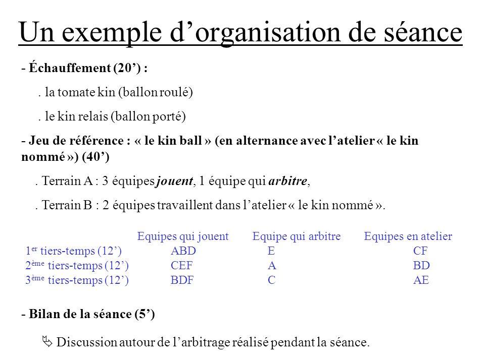 Un exemple dorganisation de séance - Échauffement (20) :. la tomate kin (ballon roulé). le kin relais (ballon porté) - Jeu de référence : « le kin bal