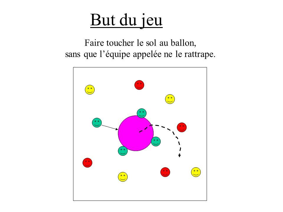 But du jeu Faire toucher le sol au ballon, sans que léquipe appelée ne le rattrape.