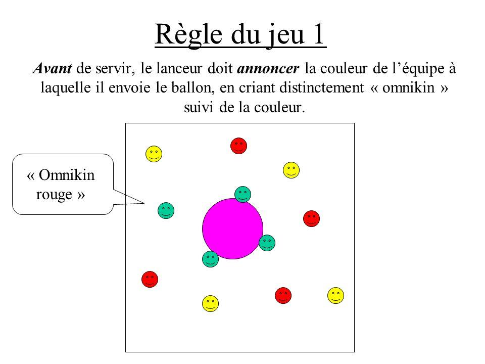 Règle du jeu 1 Avant de servir, le lanceur doit annoncer la couleur de léquipe à laquelle il envoie le ballon, en criant distinctement « omnikin » sui