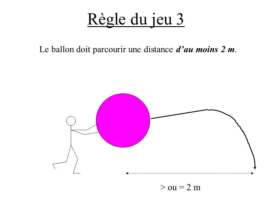 Règle du jeu 3 Le ballon doit parcourir une distance dau moins 2 m. > ou = 2 m
