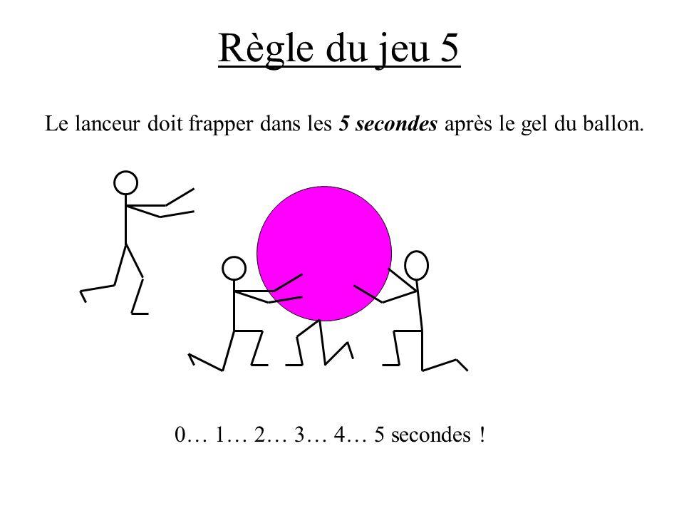 Règle du jeu 5 Le lanceur doit frapper dans les 5 secondes après le gel du ballon. 0… 1… 2… 3… 4… 5 secondes !
