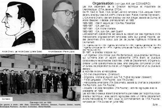 Organisation (voir Les AIA, par COMAERO) Les AIA dépendent de la Direction technique et industrielle de lAéronautique (DTIA, devenue DTCA). De fin 194