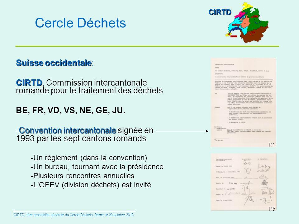 Cercle Déchets Suisse occidentale Suisse occidentale: CIRTD CIRTD, Commission intercantonale romande pour le traitement des déchets BE, FR, VD, VS, NE