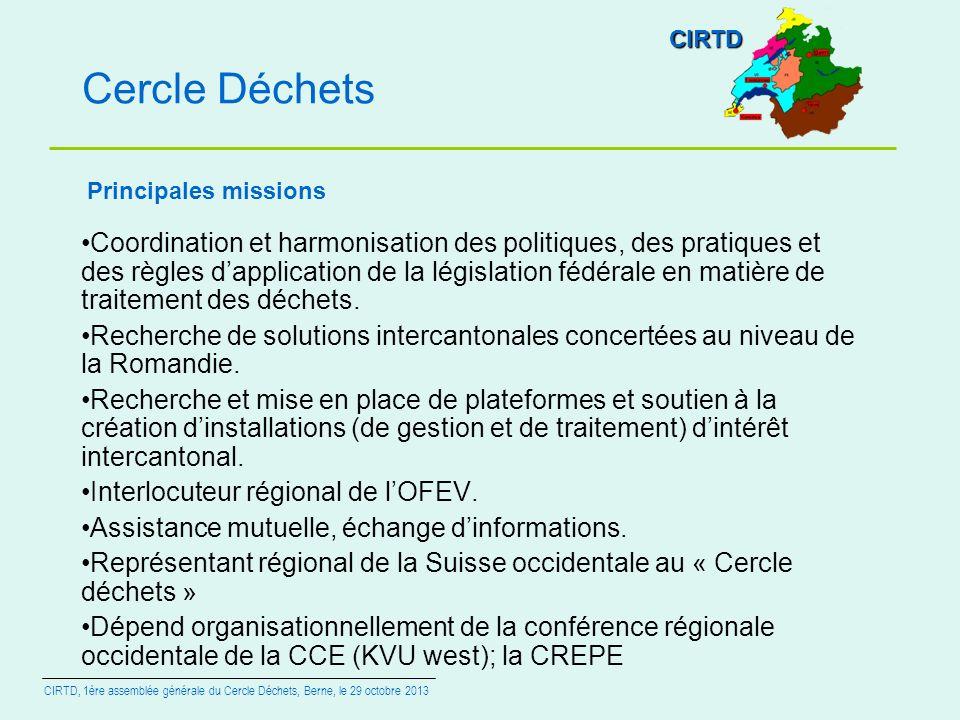 Cercle Déchets Coordination et harmonisation des politiques, des pratiques et des règles dapplication de la législation fédérale en matière de traitem