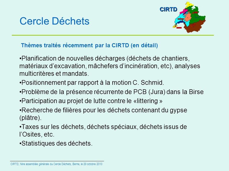 Cercle Déchets Planification de nouvelles décharges (déchets de chantiers, matériaux dexcavation, mâchefers dincinération, etc), analyses multicritère