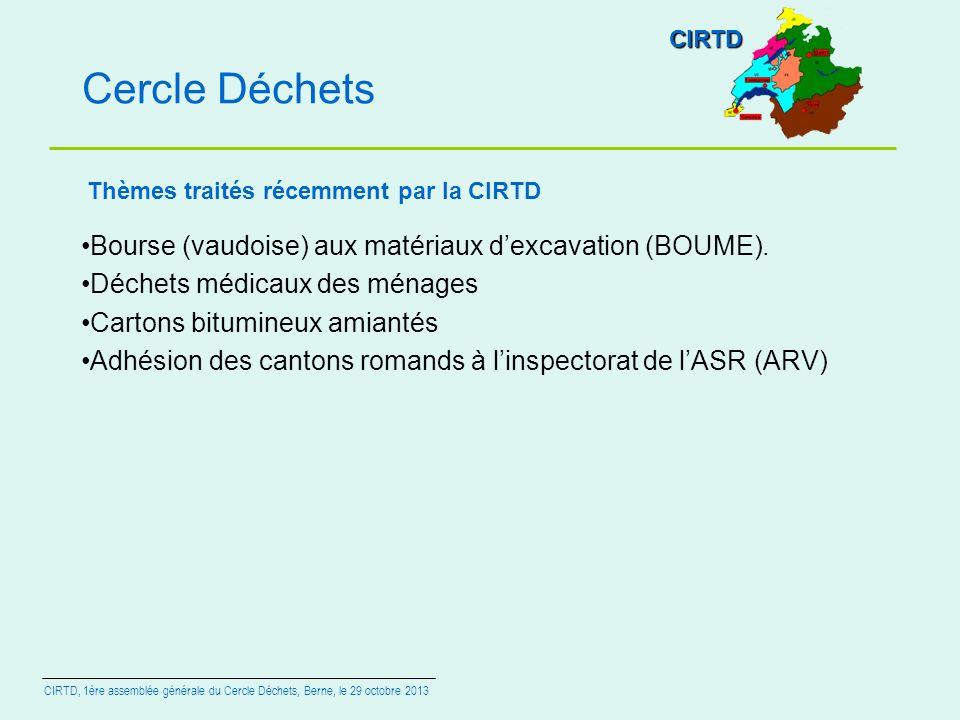 Cercle Déchets Bourse (vaudoise) aux matériaux dexcavation (BOUME). Déchets médicaux des ménages Cartons bitumineux amiantés Adhésion des cantons roma