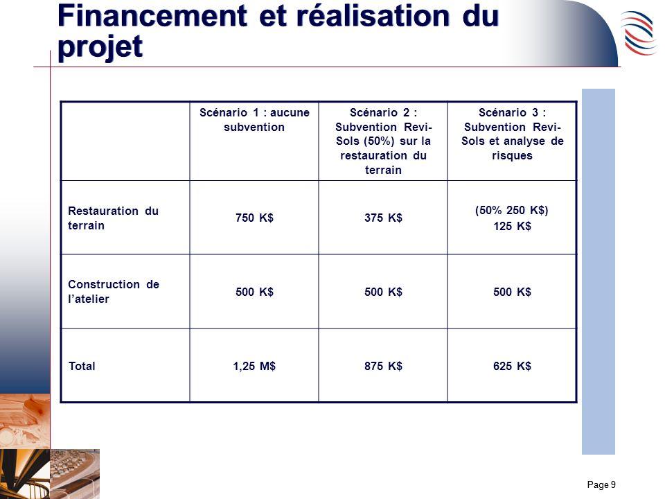 Page 9 Financement et réalisation du projet Scénario 1 : aucune subvention Scénario 2 : Subvention Revi- Sols (50%) sur la restauration du terrain Scé