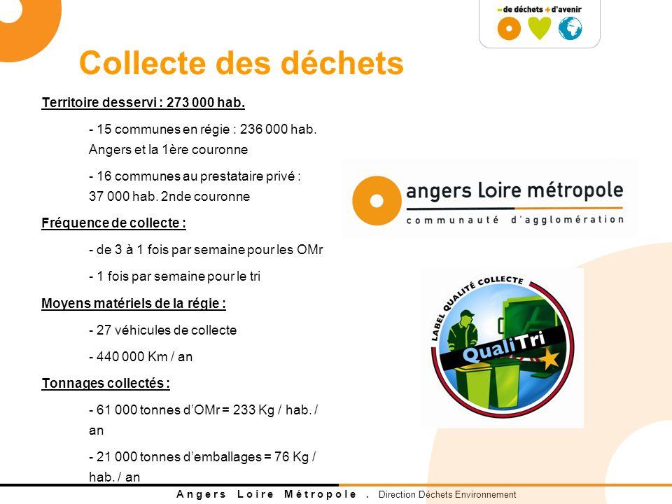 A n g e r s L o i r e M é t r o p o l e. Direction Déchets Environnement Collecte des déchets Territoire desservi : 273 000 hab. - 15 communes en régi