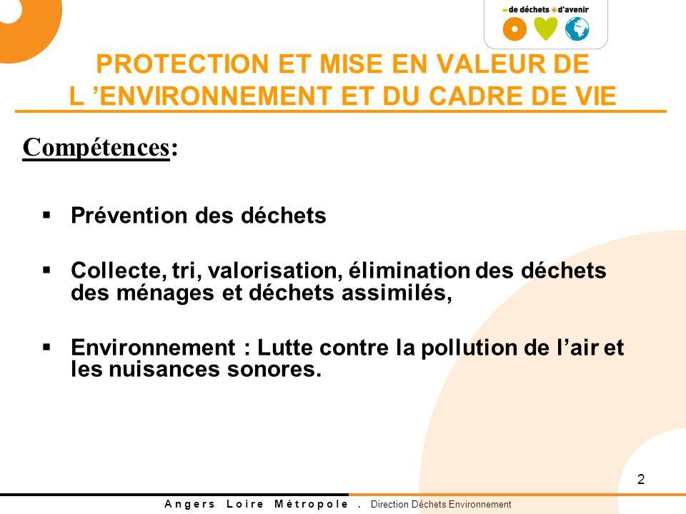 A n g e r s L o i r e M é t r o p o l e. Direction Déchets Environnement 2 PROTECTION ET MISE EN VALEUR DE L ENVIRONNEMENT ET DU CADRE DE VIE Préventi