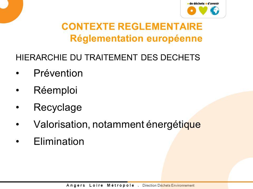 A n g e r s L o i r e M é t r o p o l e. Direction Déchets Environnement CONTEXTE REGLEMENTAIRE Réglementation européenne HIERARCHIE DU TRAITEMENT DES