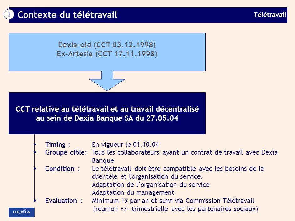 Télétravail MobileStructurelAd hoc Télétravail décentralisé 2 Formes de télétravail Le collaborateur travaille exclusivement en dehors des bâtiments de Dexia Banque et il ne dispose pas d un poste de travail personnel au sein de Dexia Banque.
