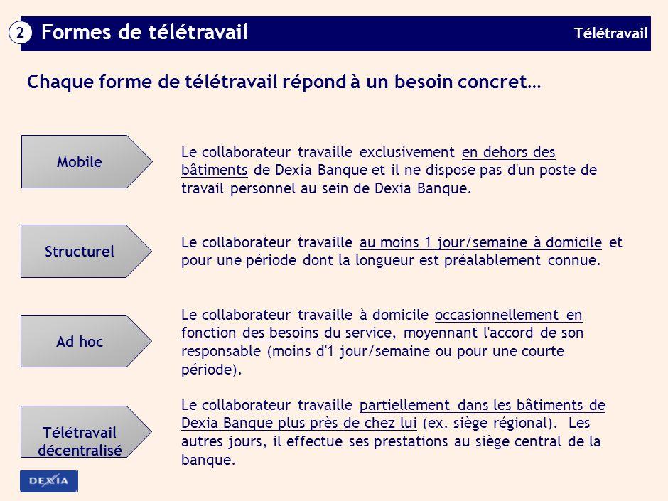 Télétravail Mobile Structurel Ad hoc 3 Caractéristiques Avenant au contrat de travail Dédommagement Indemnité repas Indemnité de déplacement Matériel ICT Satellite … et a d autres caractéristiques….