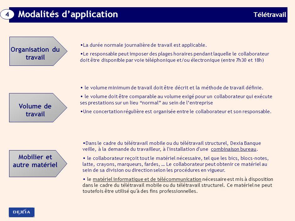 Télétravail 4 Modalités dapplication Qualitatif : par le responsable Quantitatif: les collaborateurs ont un volume de travail à traîter.