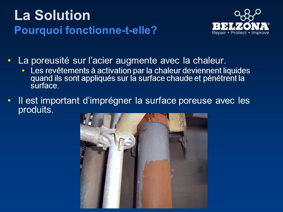 La Solution La Solution Pourquoi fonctionne-t-elle? La poreusité sur lacier augmente avec la chaleur. Les revêtements à activation par la chaleur devi