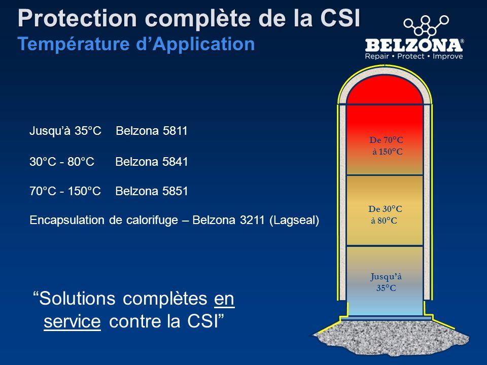 Jusquà 35°C Belzona 5811 30°C - 80°C Belzona 5841 70°C - 150°C Belzona 5851 Encapsulation de calorifuge – Belzona 3211 (Lagseal) Jusquà 35°C De 30°C à