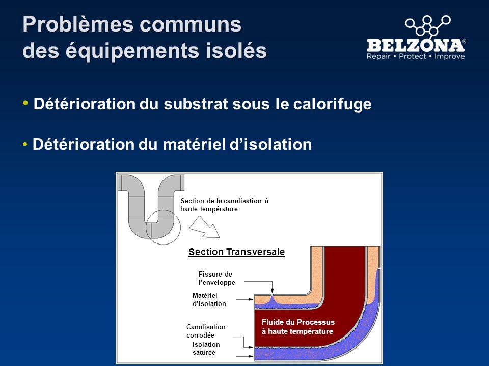 Problèmes communs des équipements isolés Détérioration du substrat sous le calorifuge Détérioration du matériel disolation Section de la canalisation