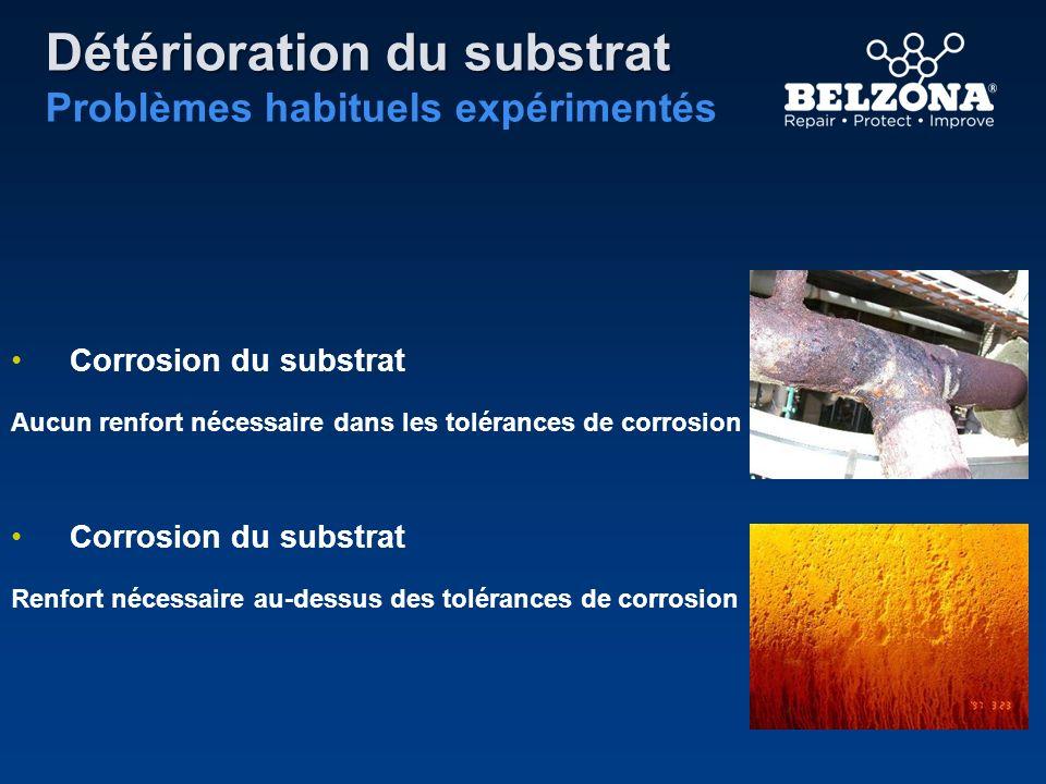 Détérioration du substrat Problèmes habituels expérimentés Corrosion du substrat Aucun renfort nécessaire dans les tolérances de corrosion Corrosion d