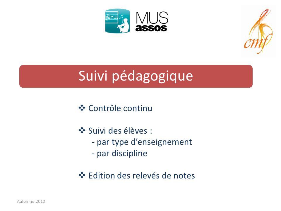 Suivi pédagogique Contrôle continu Suivi des élèves : - par type denseignement - par discipline Edition des relevés de notes Automne 2010