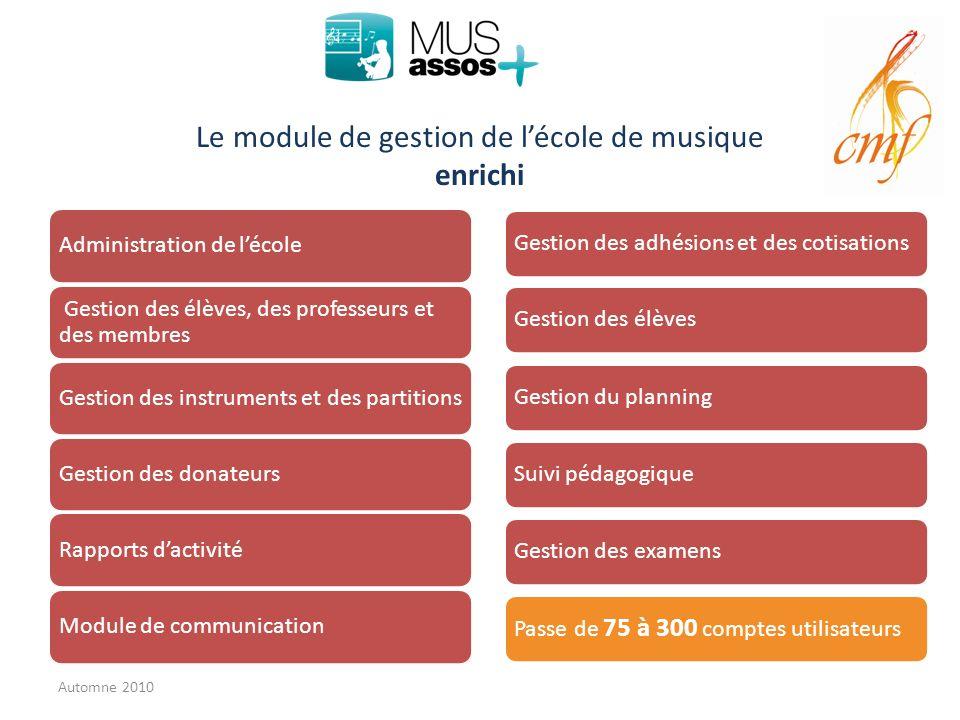 Le module de gestion de lécole de musique enrichi Administration de lécole Gestion des élèves, des professeurs et des membres Gestion des instruments