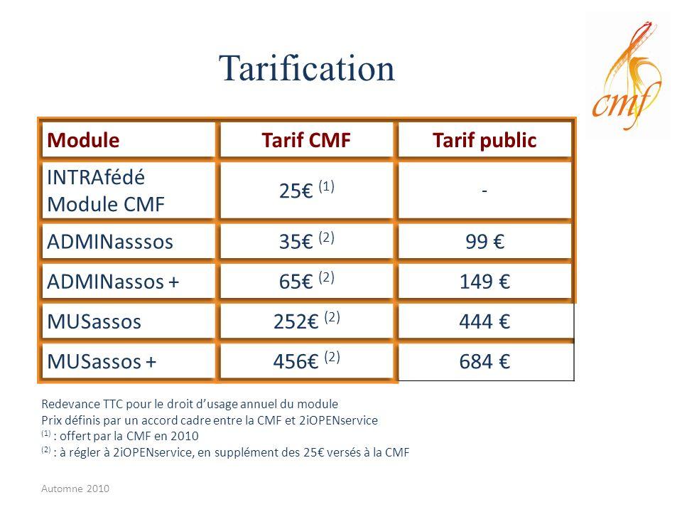 Tarification Redevance TTC pour le droit dusage annuel du module Prix définis par un accord cadre entre la CMF et 2iOPENservice (1) : offert par la CMF en 2010 (2) : à régler à 2iOPENservice, en supplément des 25 versés à la CMF Automne 2010