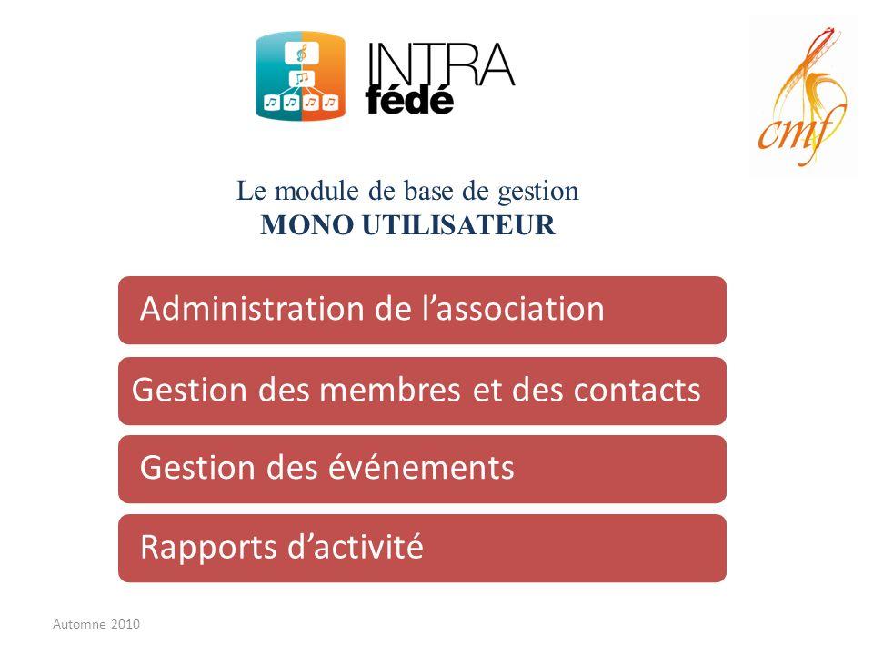 Administration de lassociationGestion des membres et des contacts Gestion des événements Rapports dactivité Le module de base de gestion MONO UTILISATEUR Automne 2010