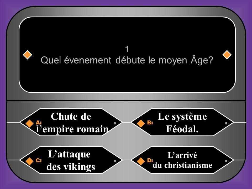 Révision Moyen Âge (PDJ)