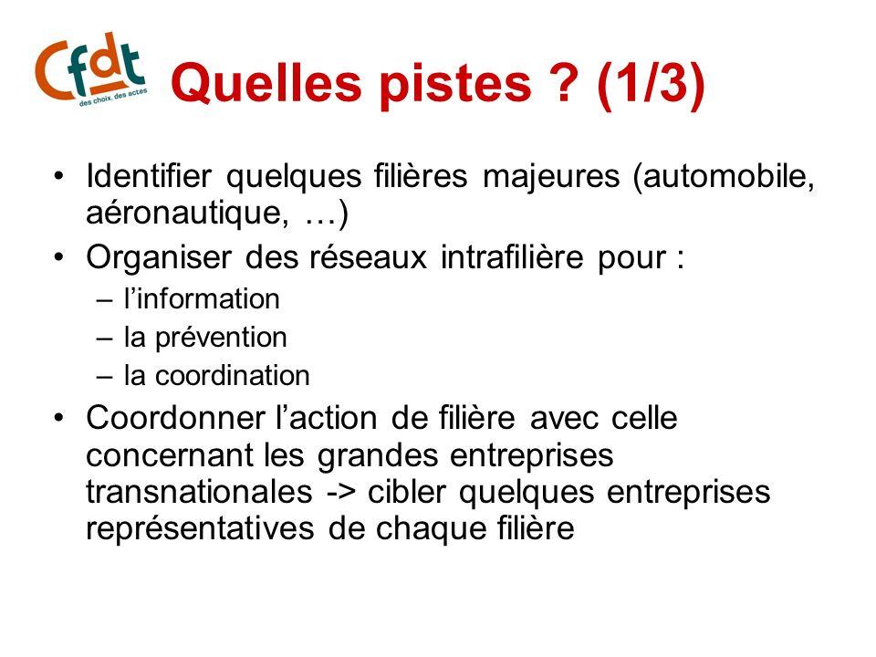 Quelles pistes ? (1/3) Identifier quelques filières majeures (automobile, aéronautique, …) Organiser des réseaux intrafilière pour : –linformation –la