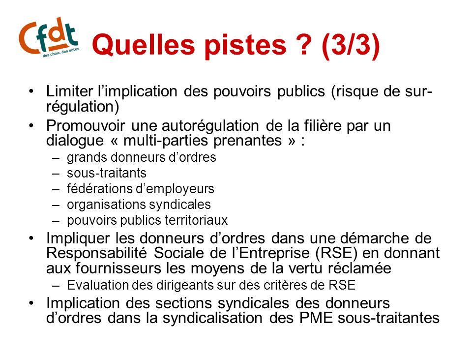 Quelles pistes ? (3/3) Limiter limplication des pouvoirs publics (risque de sur- régulation) Promouvoir une autorégulation de la filière par un dialog