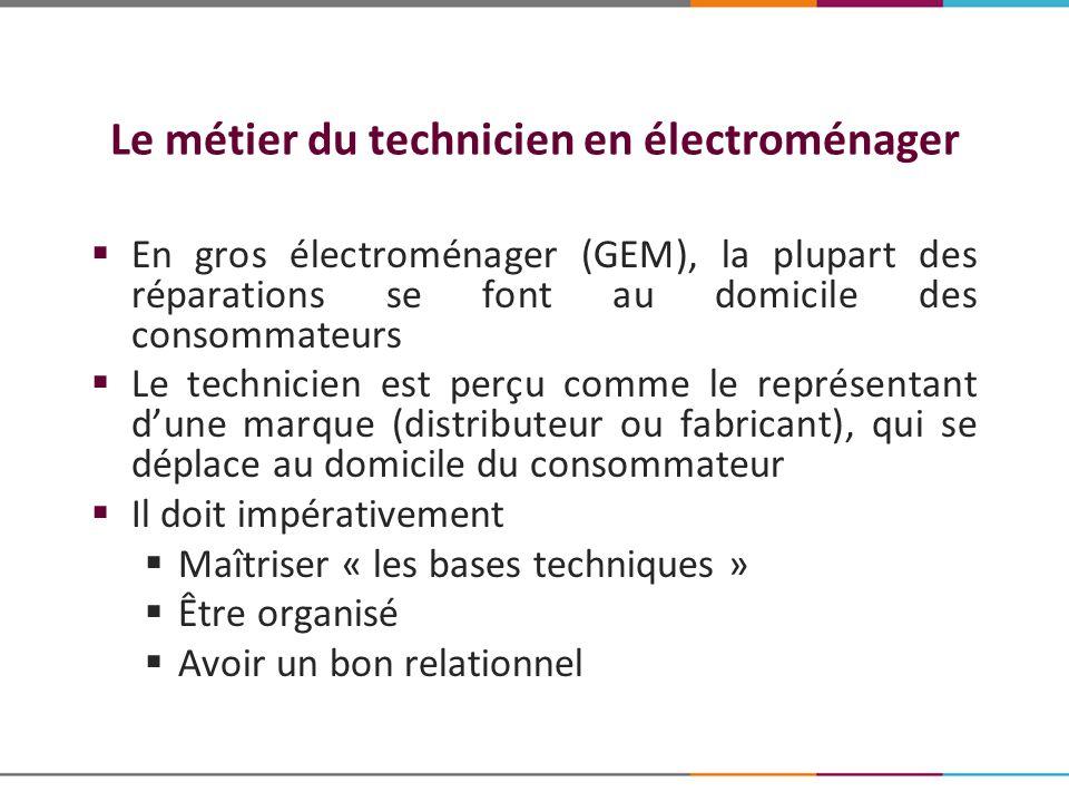 En gros électroménager (GEM), la plupart des réparations se font au domicile des consommateurs Le technicien est perçu comme le représentant dune marq