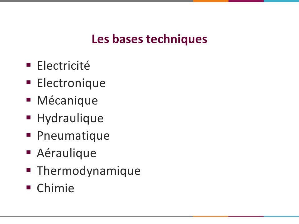 Les bases techniques Electricité Electronique Mécanique Hydraulique Pneumatique Aéraulique Thermodynamique Chimie