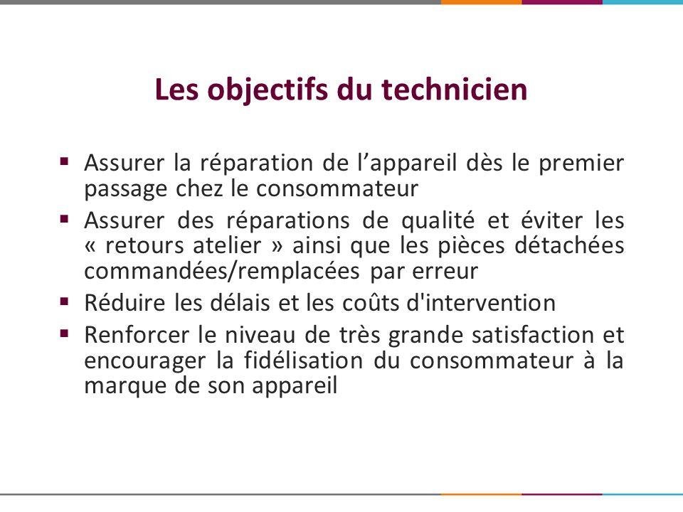 Les objectifs du technicien Assurer la réparation de lappareil dès le premier passage chez le consommateur Assurer des réparations de qualité et évite