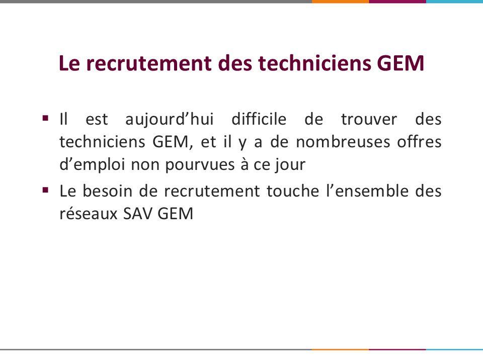 Le recrutement des techniciens GEM Il est aujourdhui difficile de trouver des techniciens GEM, et il y a de nombreuses offres demploi non pourvues à c