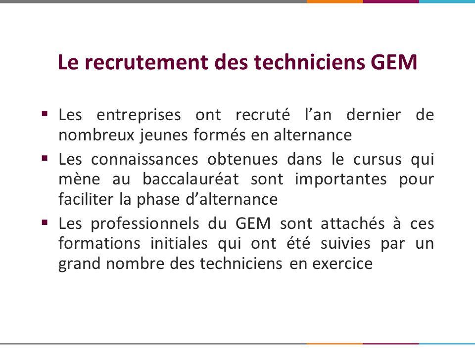 Le recrutement des techniciens GEM Les entreprises ont recruté lan dernier de nombreux jeunes formés en alternance Les connaissances obtenues dans le