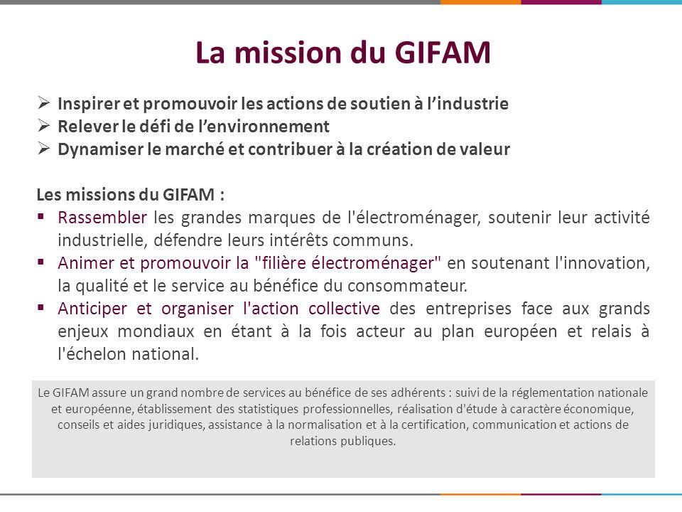 La mission du GIFAM Inspirer et promouvoir les actions de soutien à lindustrie Relever le défi de lenvironnement Dynamiser le marché et contribuer à l