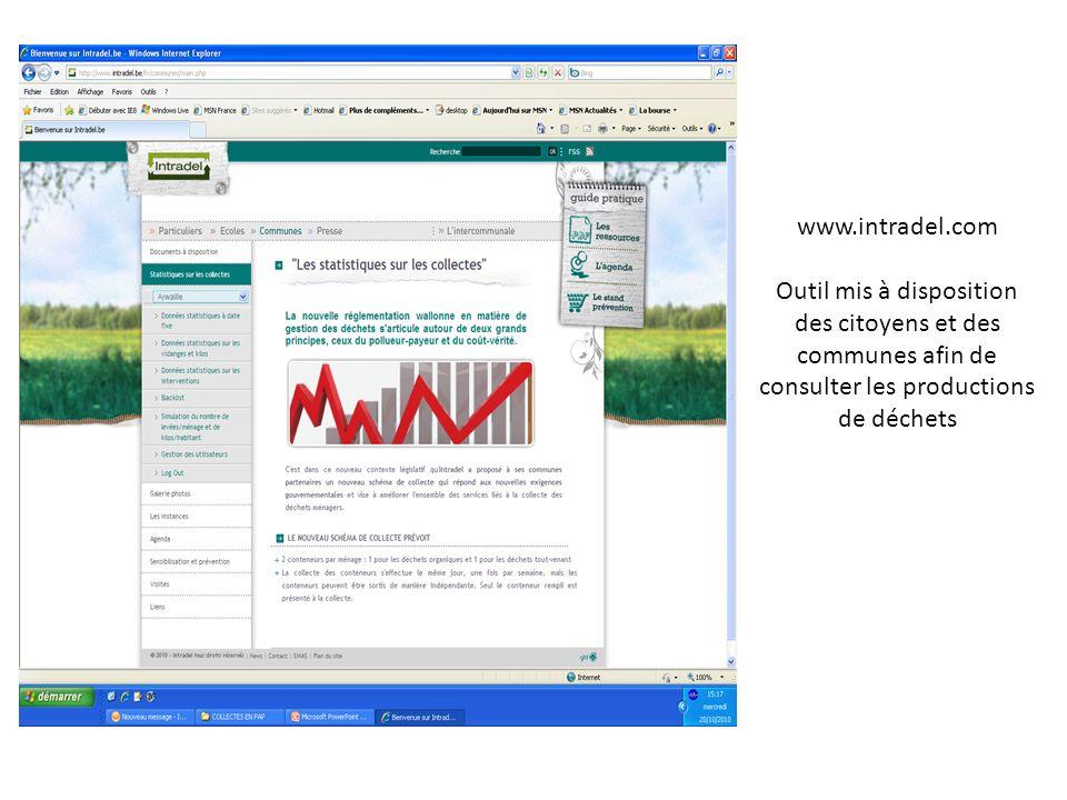 www.intradel.com Outil mis à disposition des citoyens et des communes afin de consulter les productions de déchets