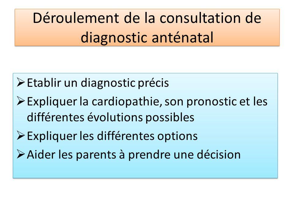 Déroulement de la consultation de diagnostic anténatal Etablir un diagnostic précis Expliquer la cardiopathie, son pronostic et les différentes évolut