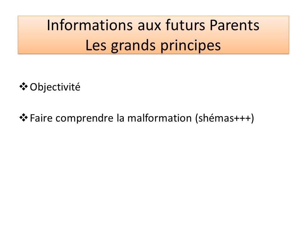 Informations aux futurs Parents Les grands principes Objectivité Faire comprendre la malformation (shémas+++)