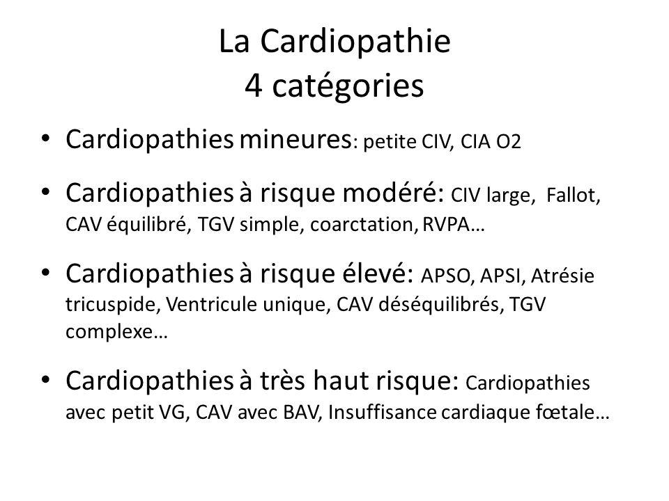 La Cardiopathie 4 catégories Cardiopathies mineures : petite CIV, CIA O2 Cardiopathies à risque modéré: CIV large, Fallot, CAV équilibré, TGV simple,