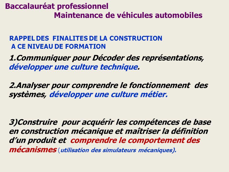 RAPPEL DES FINALITES DE LA CONSTRUCTION A CE NIVEAU DE FORMATION 1.Communiquer pour Décoder des représentations, développer une culture technique. 2.A