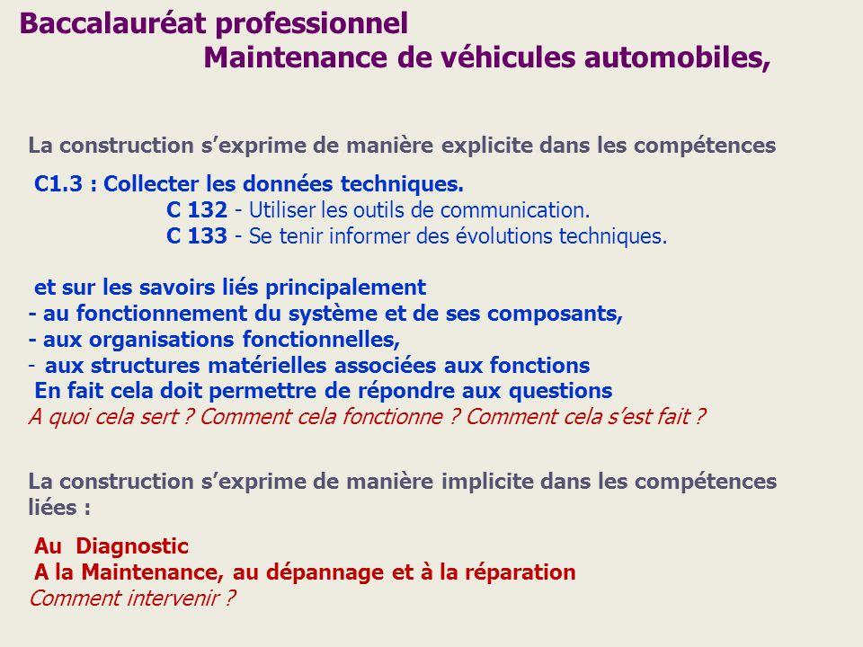 Baccalauréat professionnel Maintenance de véhicules automobiles, La construction sexprime de manière explicite dans les compétences C1.3 : Collecter l