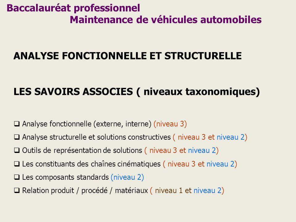 Baccalauréat professionnel Maintenance de véhicules automobiles ANALYSE FONCTIONNELLE ET STRUCTURELLE LES SAVOIRS ASSOCIES ( niveaux taxonomiques) Ana
