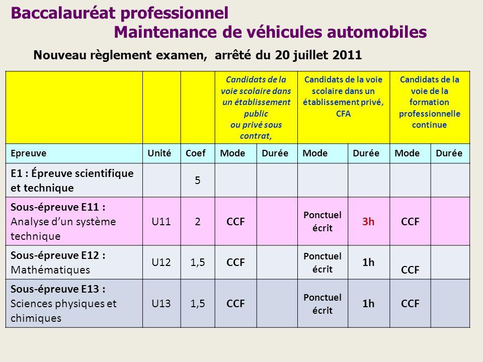 Baccalauréat professionnel Maintenance de véhicules automobiles Nouveau règlement examen, arrêté du 20 juillet 2011 Candidats de la voie scolaire dans
