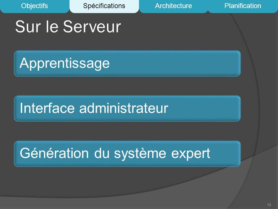 Sur le Serveur ApprentissageInterface administrateurGénération du système expert 14 ObjectifsSpécificationsArchitecturePlanification