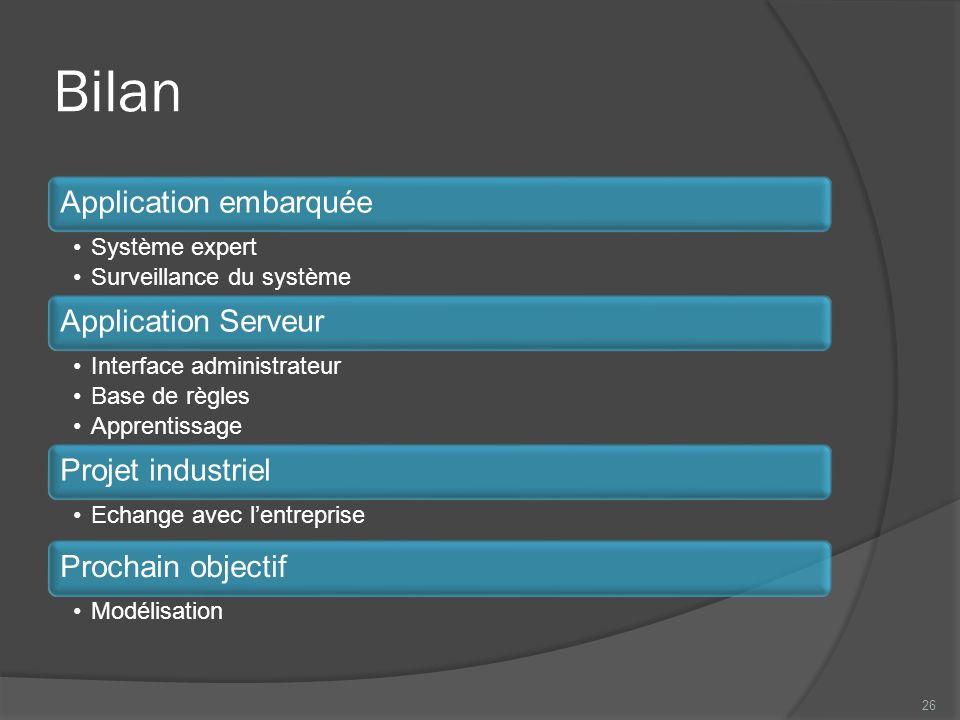 Bilan Application embarquée Système expert Surveillance du système Application Serveur Interface administrateur Base de règles Apprentissage Projet in