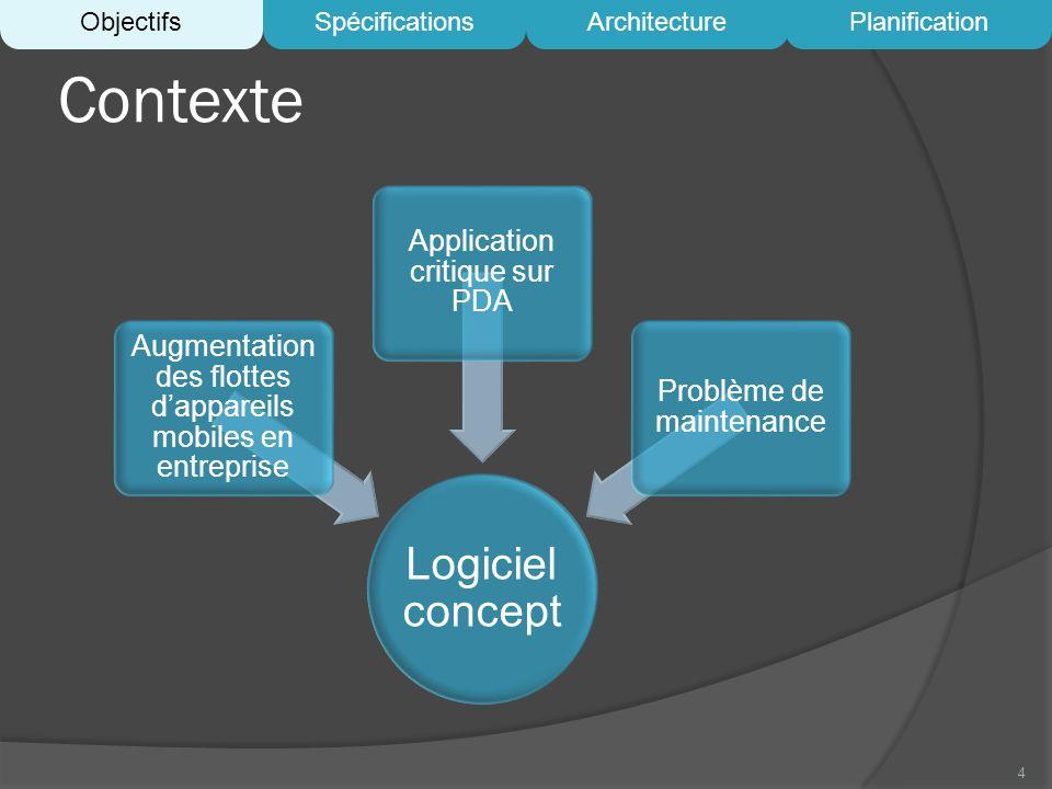 Contexte Logiciel concept Augmentation des flottes dappareils mobiles en entreprise Application critique sur PDA Problème de maintenance 4 ObjectifsSp