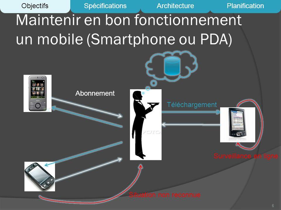 Maintenir en bon fonctionnement un mobile (Smartphone ou PDA) Abonnement Téléchargement Surveillance en ligne Situation non reconnue ObjectifsSpécific